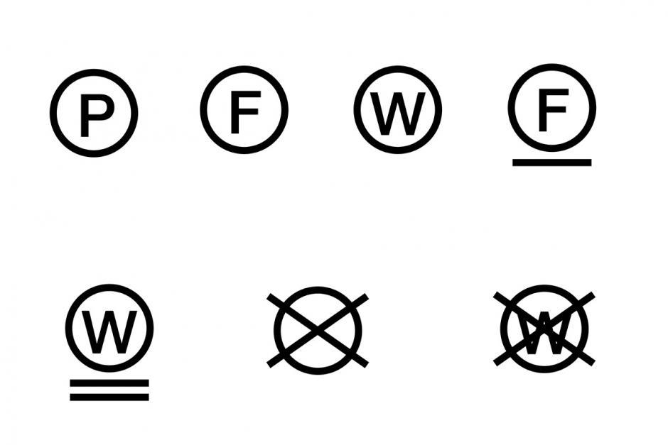 wassymbolen chemische reiniging